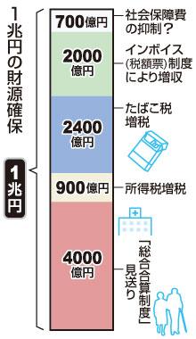 軽減財源図.jpg