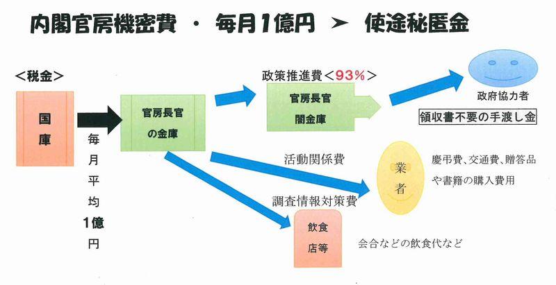 機密図.jpg