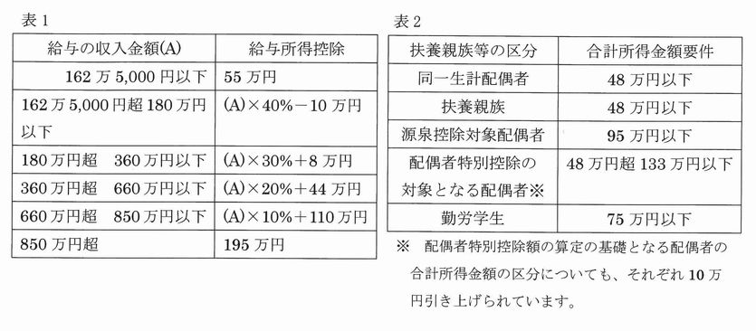 https://musashino-kaikei.com/press/user_upload/%E8%A1%A81%E3%80%812.jpg