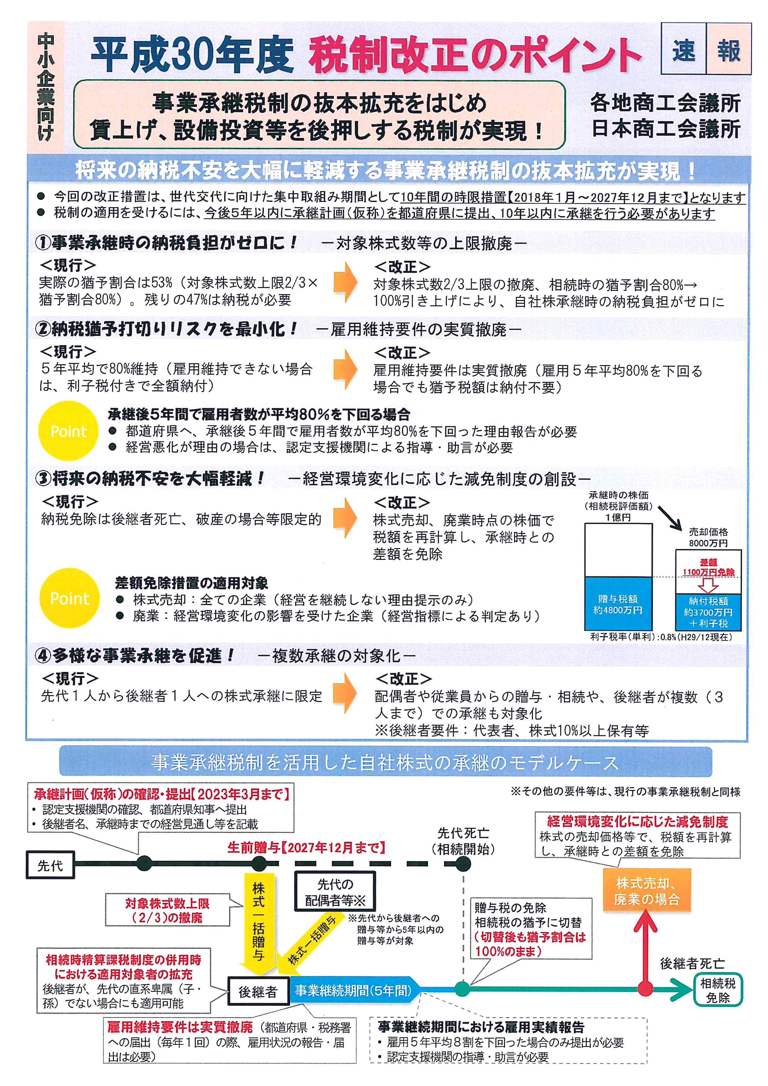 http://miyazawa-kaikei.com/press/user_upload/doc09380320180423160341_001.jpg