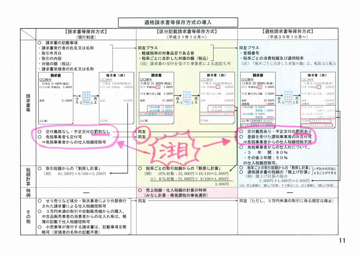 http://miyazawa-kaikei.com/press/user_upload/tekikaku2.jpg